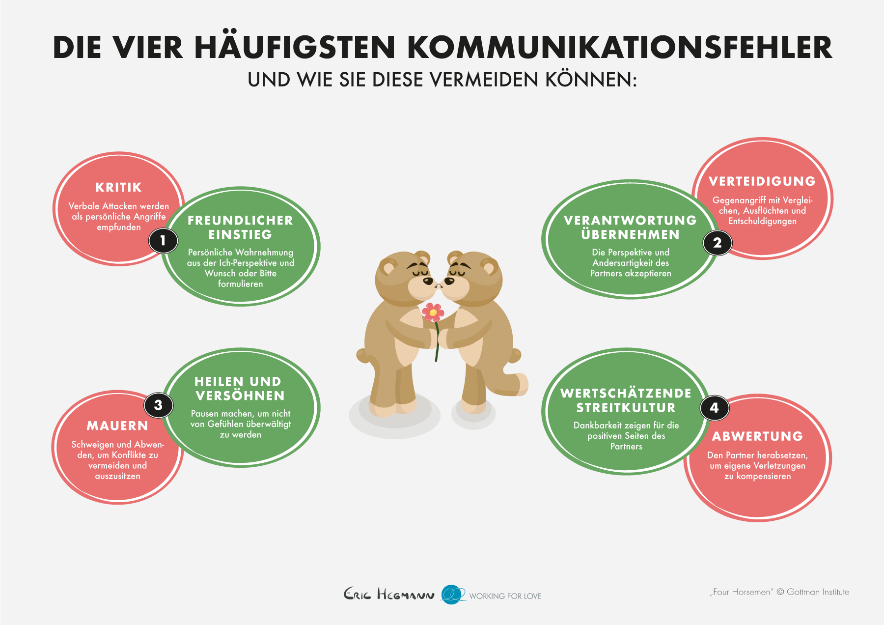emotionale abhängigkeit test deutschlandsberg