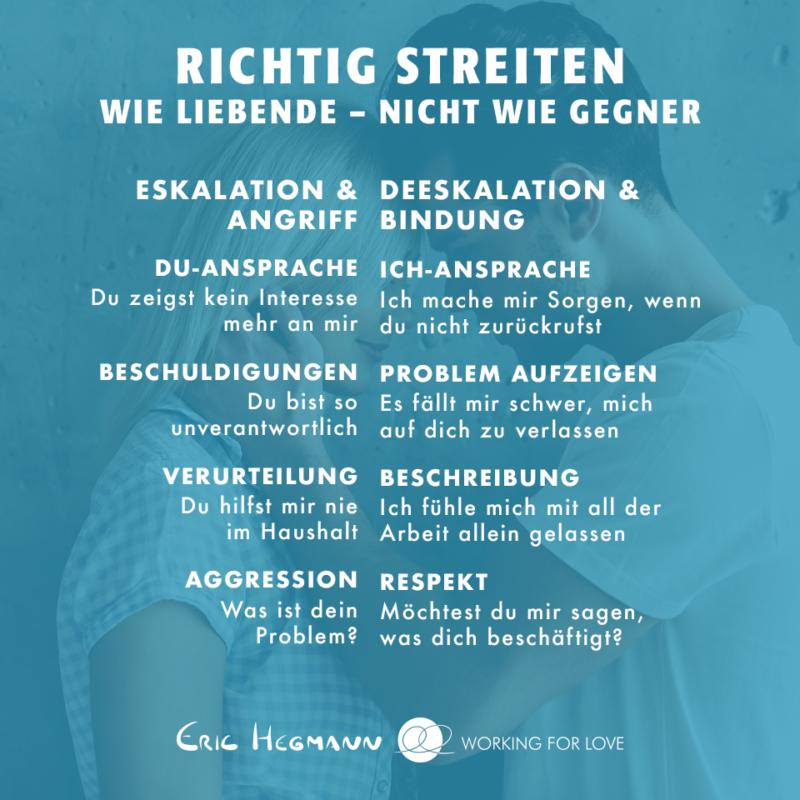 Streit In Der Beziehung Eric Hegmann De